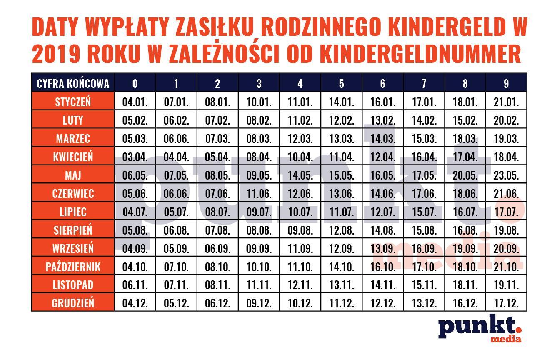 Kindergeld erhöhung ab 2020
